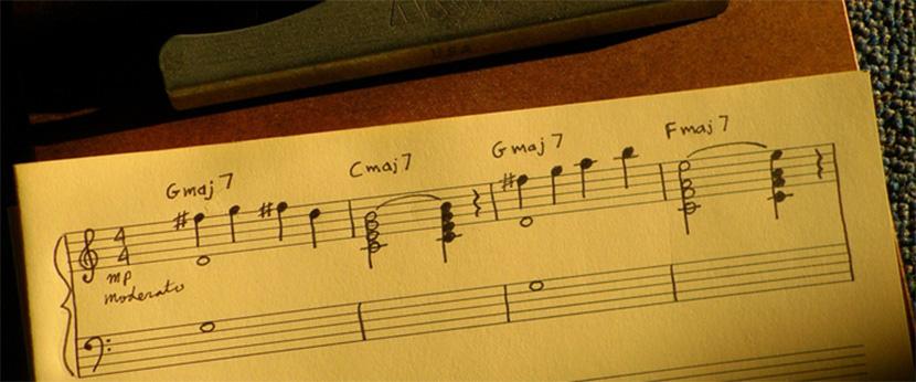 Giáo trình tự học đàn Piano