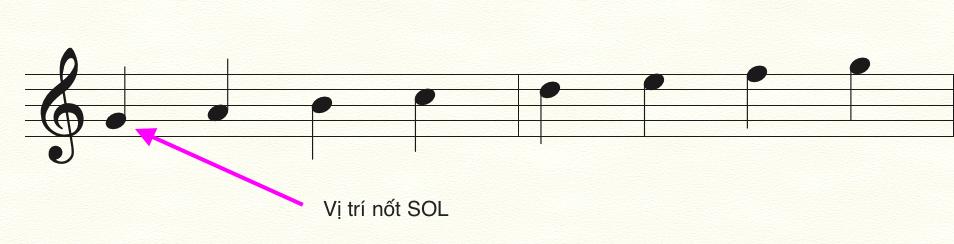 Khóa SOL